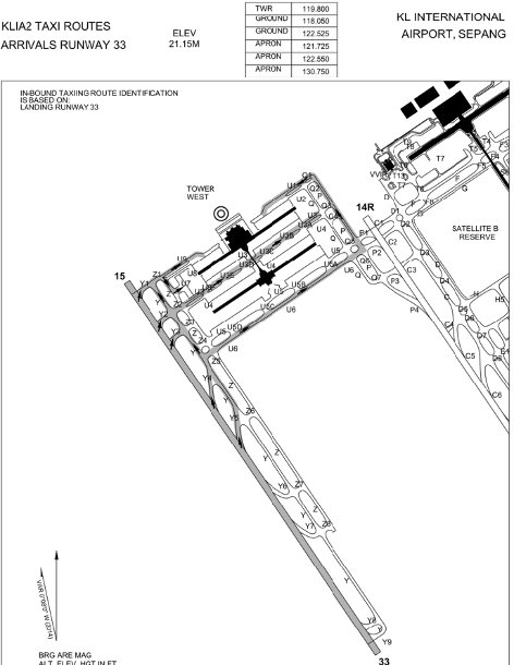 Diagram of Runway 3