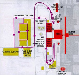 KLIA Structure layout