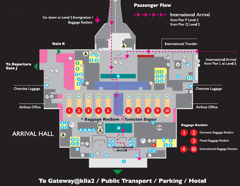 Passenger flow from International Gates (Pier L) to Arrival Hall