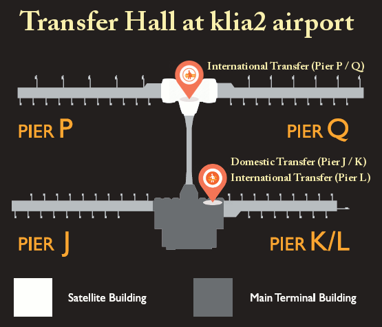 International Transfer and Domestic Transfer Hall