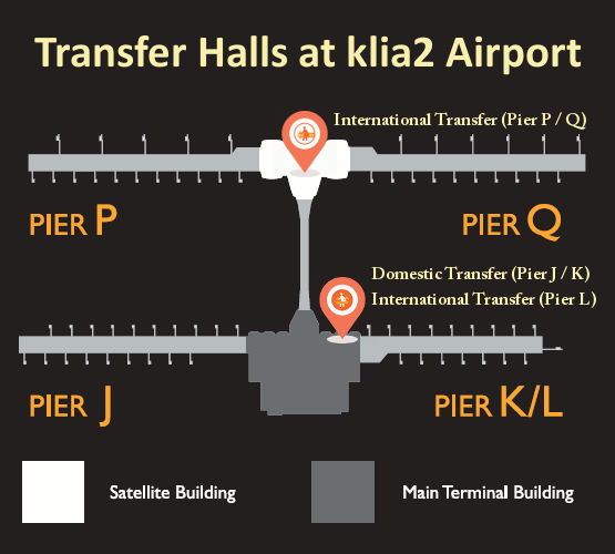 International Transfer and Domestic Transfer Hall at klia2