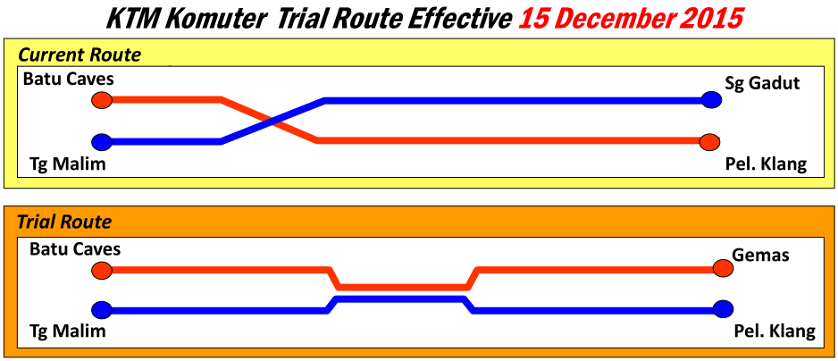 KTM Komuter trial runs for two routes from Dec 15