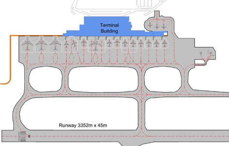 Penang International Airport Floor layout