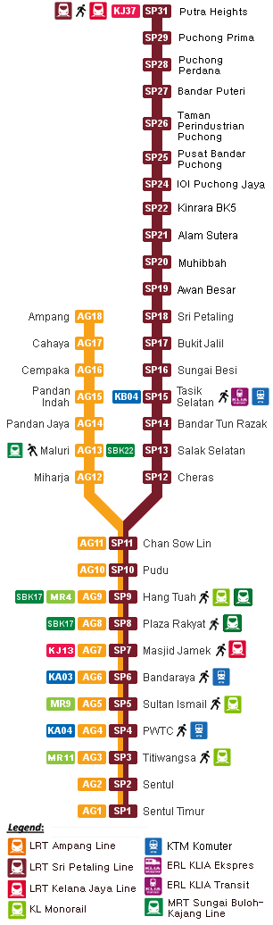 lrt route Kelana jaya line lrt stations operating hours kelana jaya line lrt frequency  the routes , time schedule and fares provided by mypublictransportcom acts only as a guide any inconveniences caused are not responsible of mypublictransportcom most updated information should be obtained from the operators.