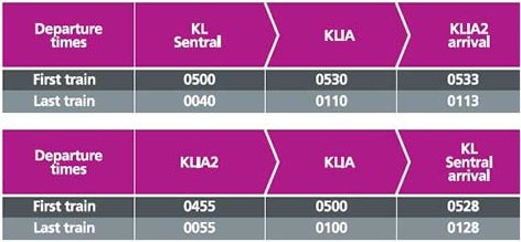 KLIA Ekspres summary of schedule