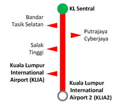KLIA Transit Route Map