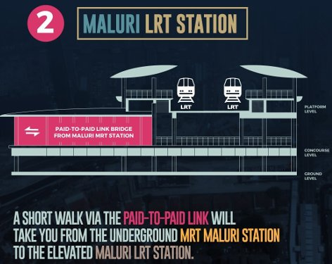 A short walk via the Paid-To-Paid link will take you from the underground Maluri MRT Station to the elevated Maluri LRT Station