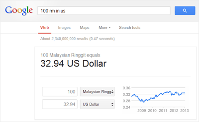 Google to check RM100 convert to US dollar