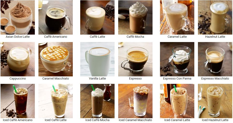 Selection of Starbucks drinks