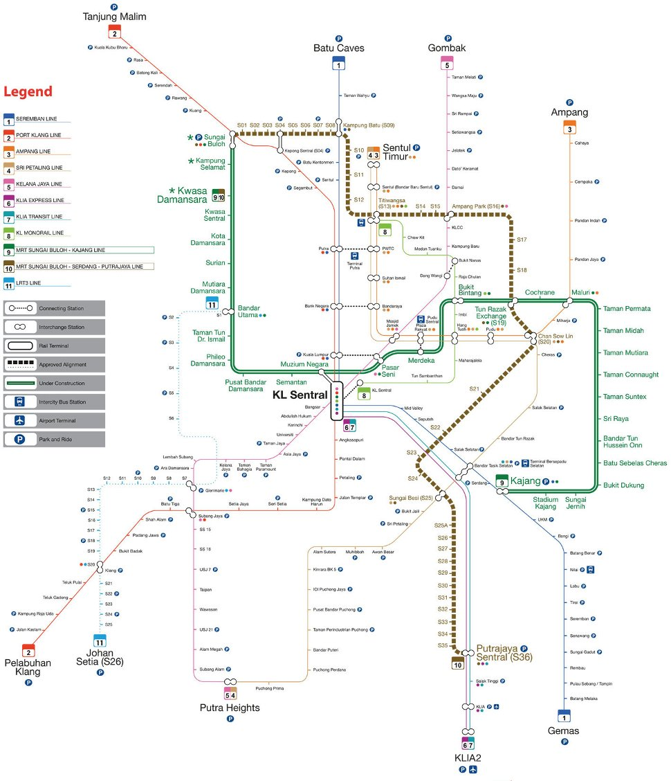 Klang Valley Rai Transit Map