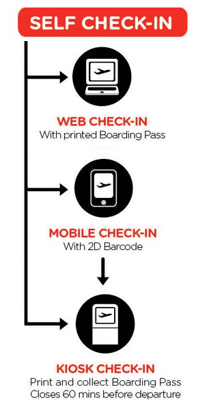 AirAsia Departure Guide - Step 1: Check in