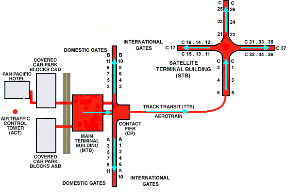 KLIA Floor Plan on Departure Flow