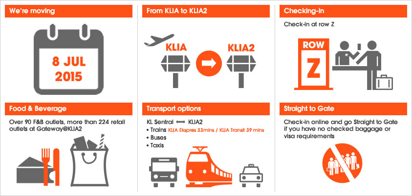Jetstar Asia Moving to klia2 notice