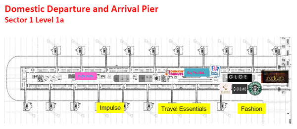 Shops at klia2, Domestic Departure and Arrival Pier (Sector 1 Level 1a)