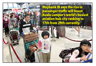 Rise in passengers traffic for Malaysia Airports