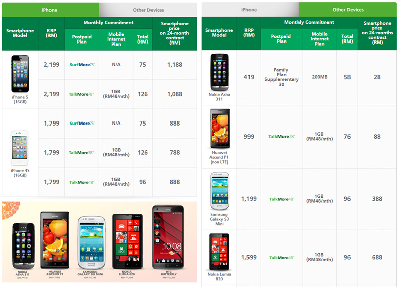 Maxis Promotion: Smartphone Deal
