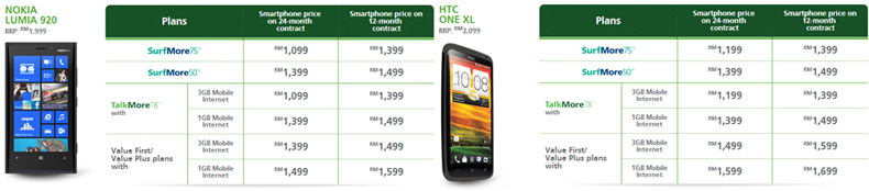 Maxis Promotion: 4G LTE Network
