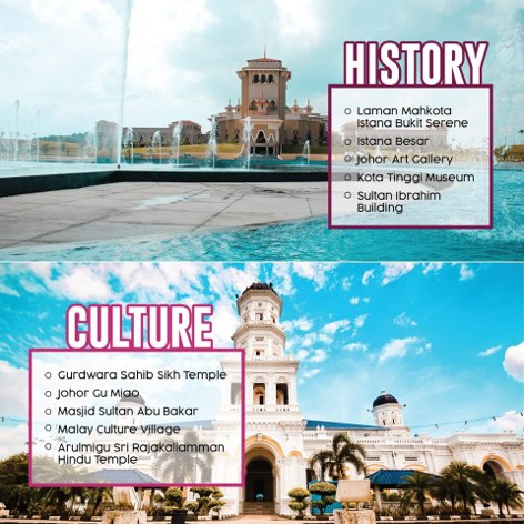 History and culture of Johor