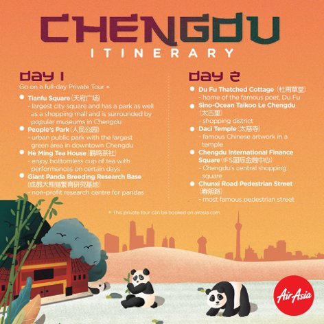 Chengdu Itinerary - Day 1 & Day 2