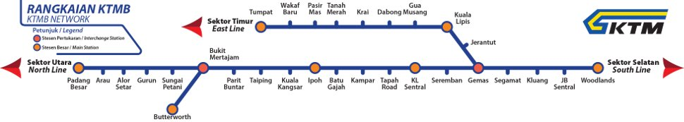 KTM Intercity route map