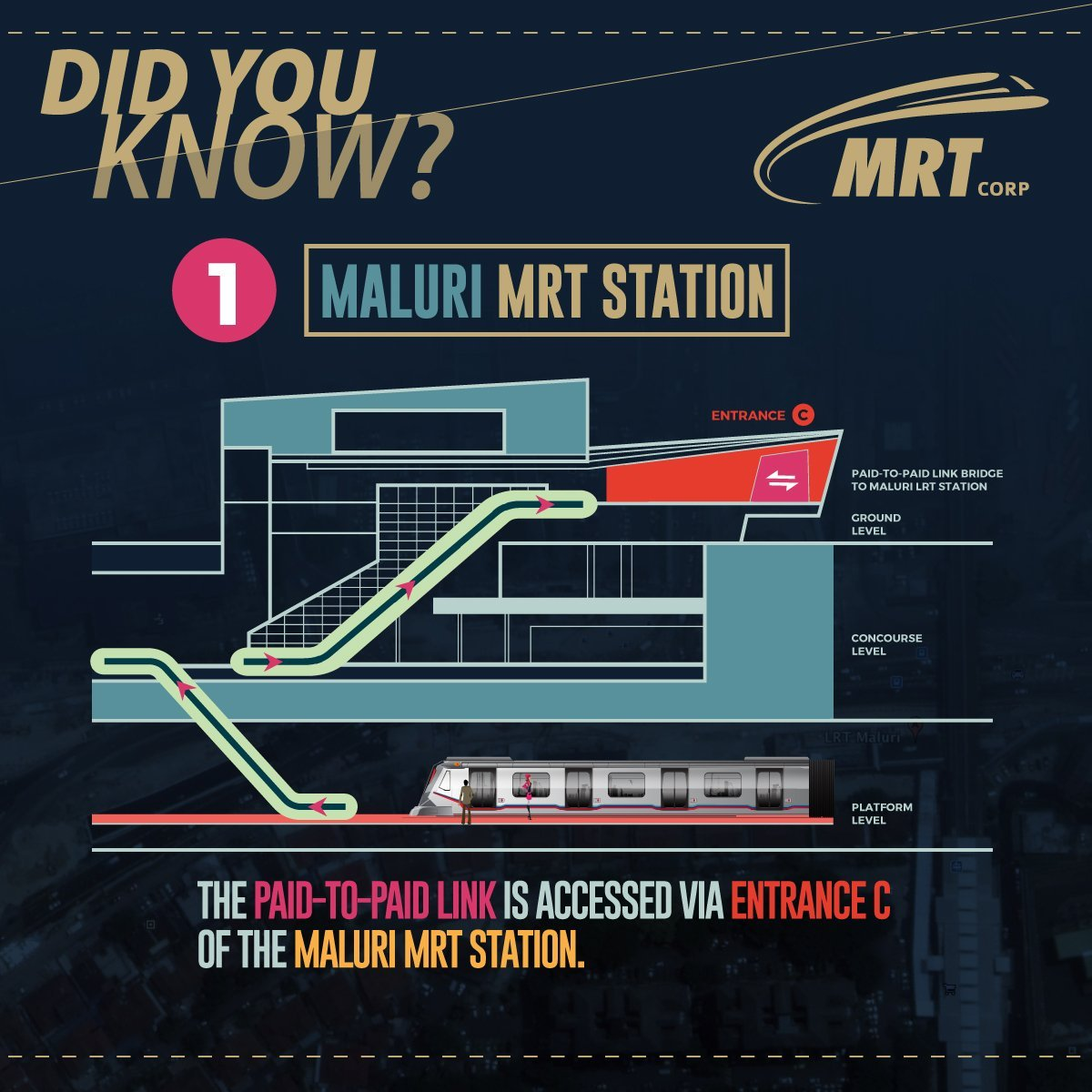 Maluri LRT Station – klia2 info