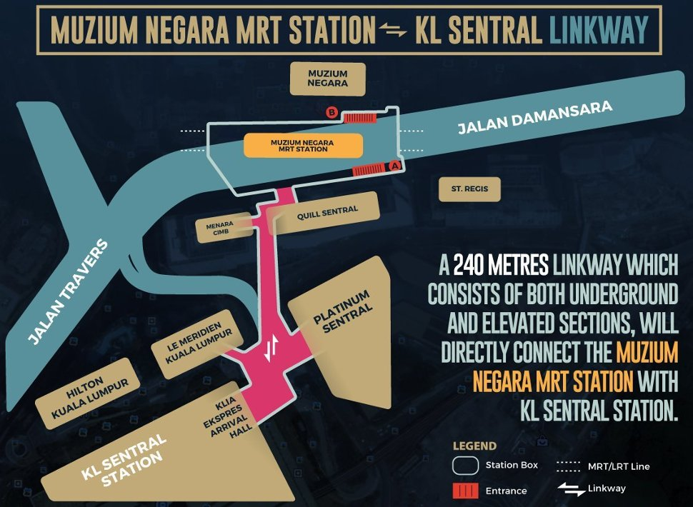 Connected Linkway Between MRT and KL Sentral Station