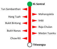 RapidKL Monorail Route Map