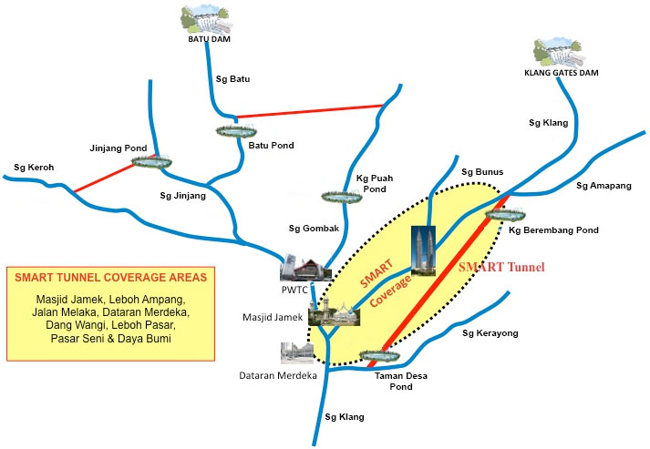 SMART Tunnel coverage areas
